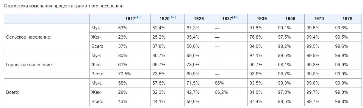 Причина наивности советских людей в 1920 - 1940 Screenshot_429