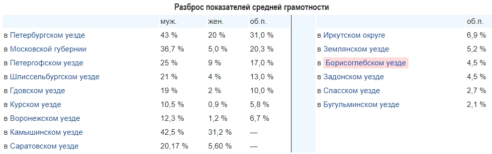 Причина наивности советских людей в 1920 - 1940 Screenshot_430