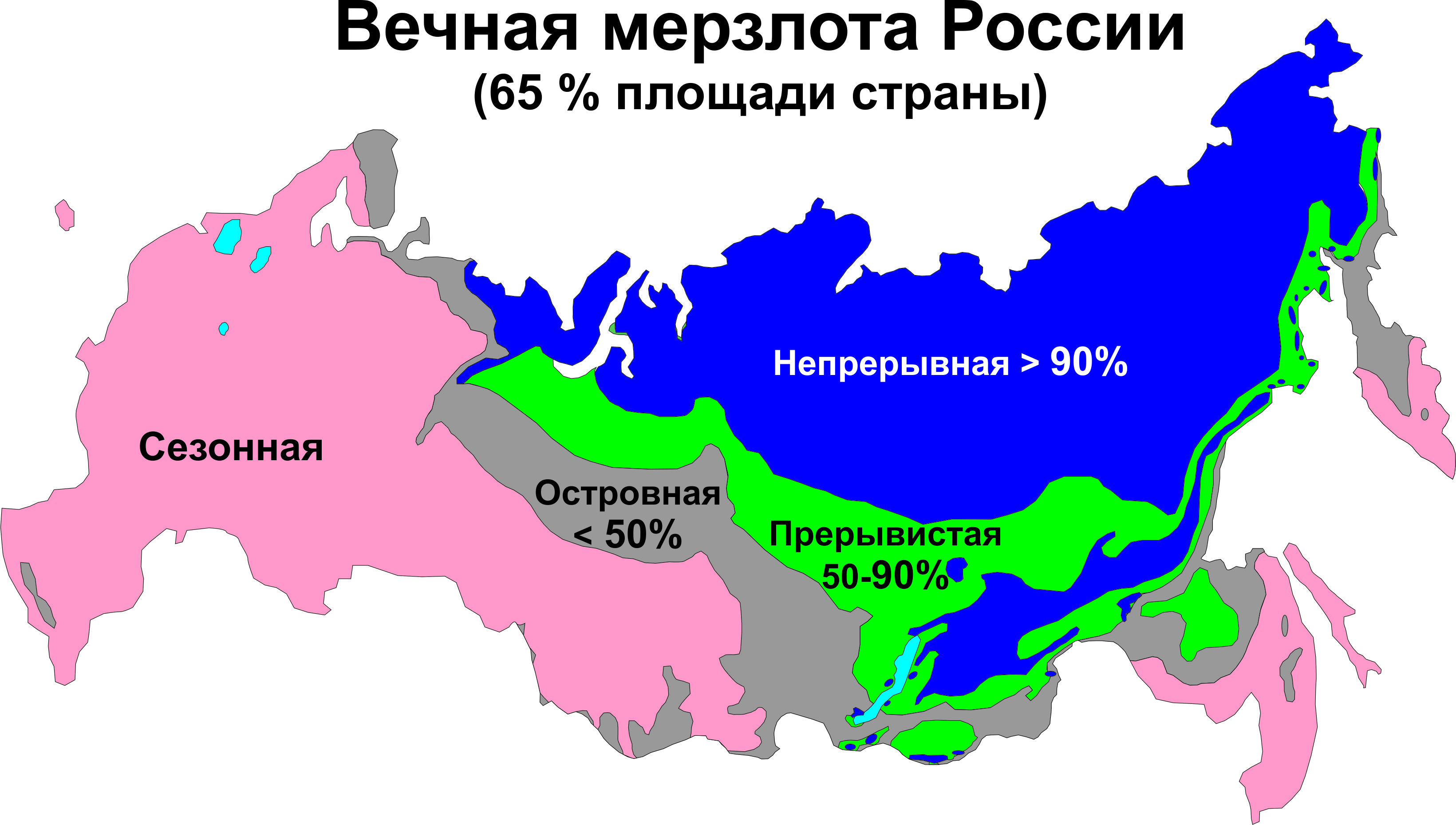 russian-permafrost
