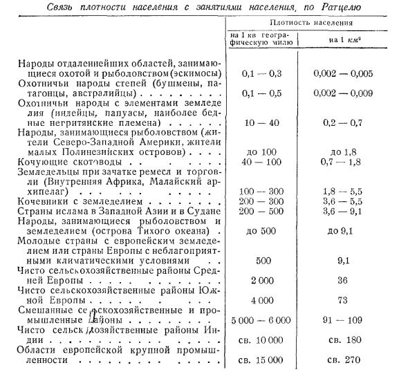 Как Монголы и Батый оказались умнее Наполеона при завоевании России.