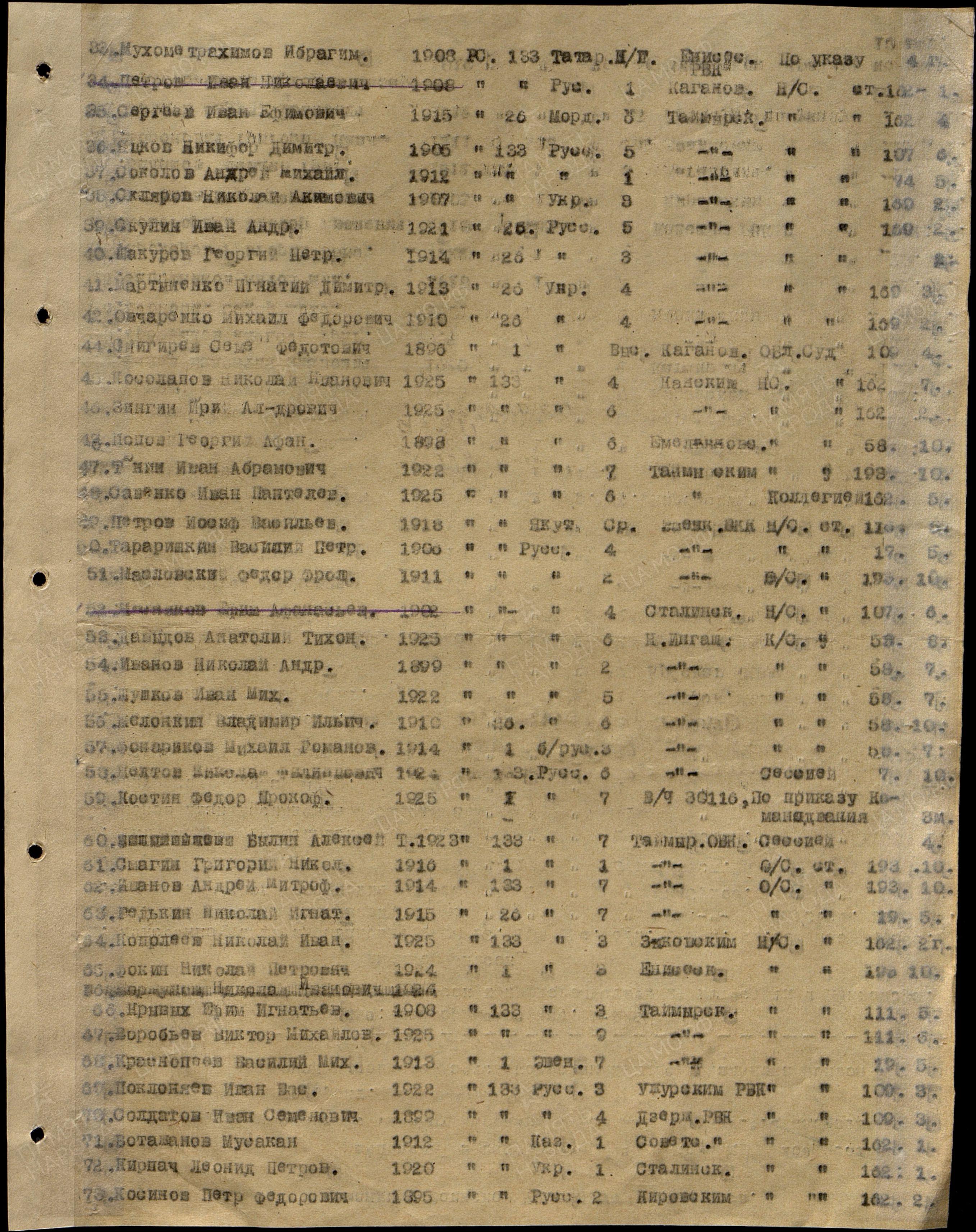 17.09.1943 осужденные (3).jpg