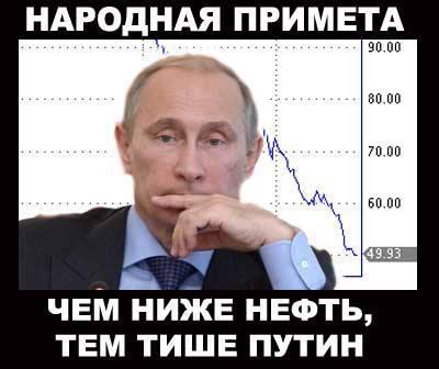 Цены на нефть могут упасть до $25 за баррель, - вице-премьер РФ - Цензор.НЕТ 9134
