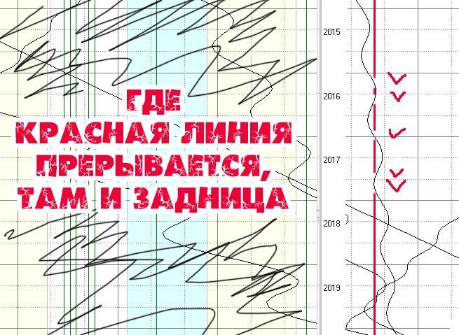 5 дней до первого (!!!) мощного пика уголовно-разоблачительного явления у Володимира Йобнутого