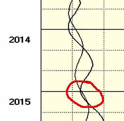 Уран-Плутон-2015-2