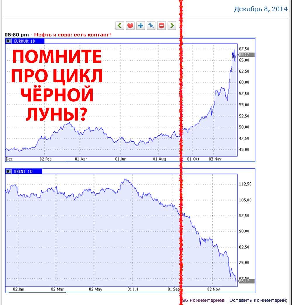 ЦИКЛ-ЧЁРНОЙ-ЛУНЫ