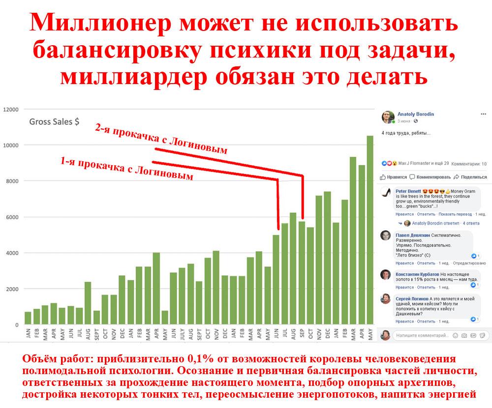Миллиардер обязан Бородин 1000_2019-06-13_122926.jpg