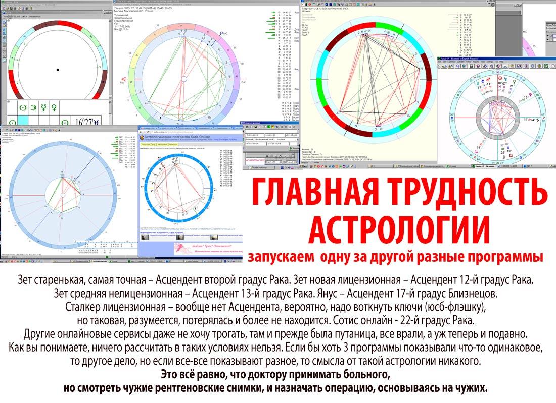 рассинхрон-астрологии