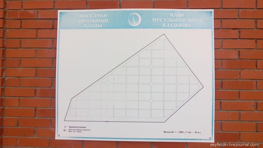 План территории мусульманского кладбища