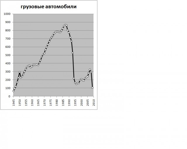 www.ak22.ru :: ��������������� ��������������� ����������