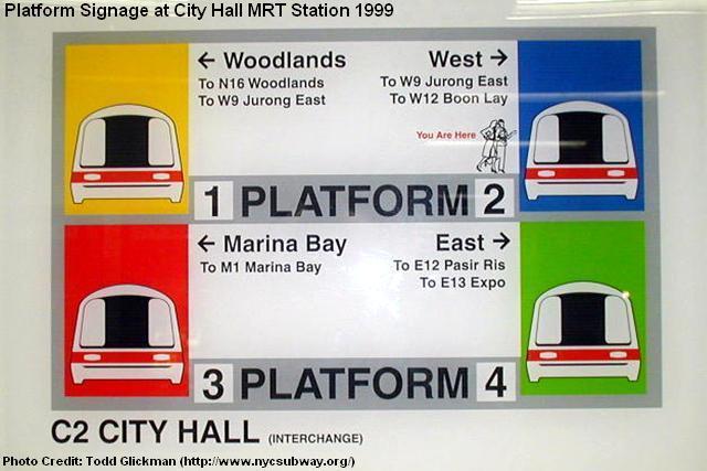 Двухцветное кодирование пересадочного узла Сити Холл (City Hall), 1999