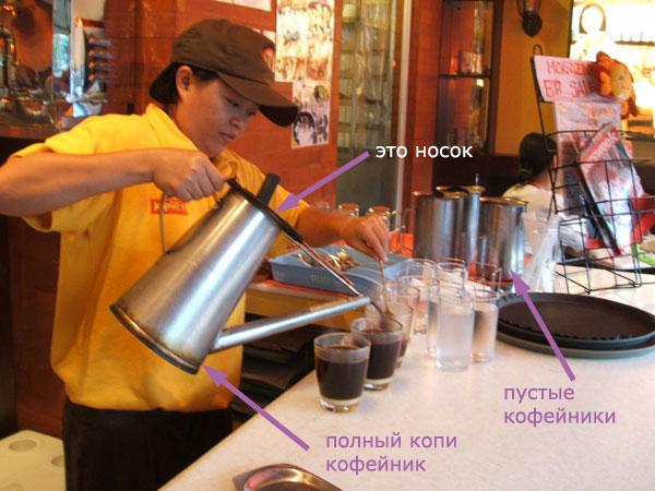 Ухххх хорош кофеёк, наваристый!