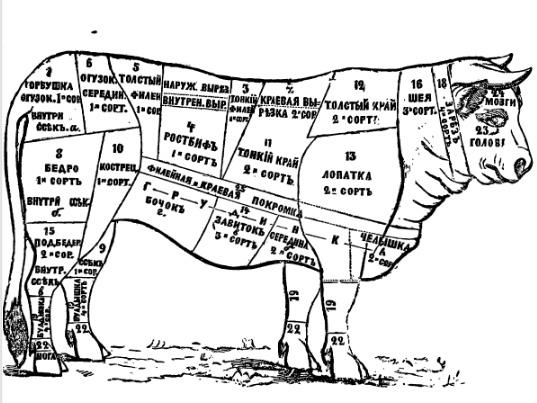 теленка, свиньи,