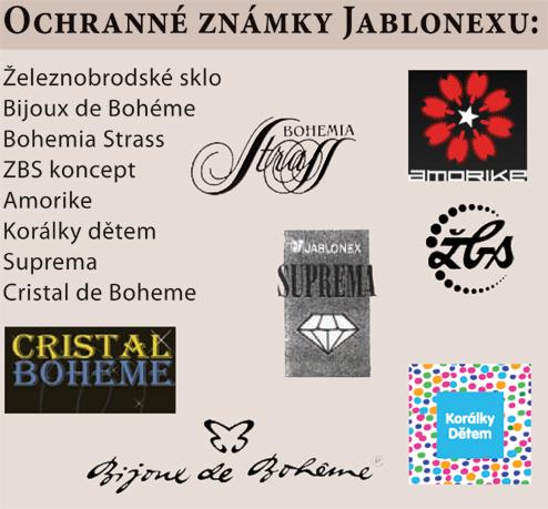 Soumrak české bižuterie - Profit.cz