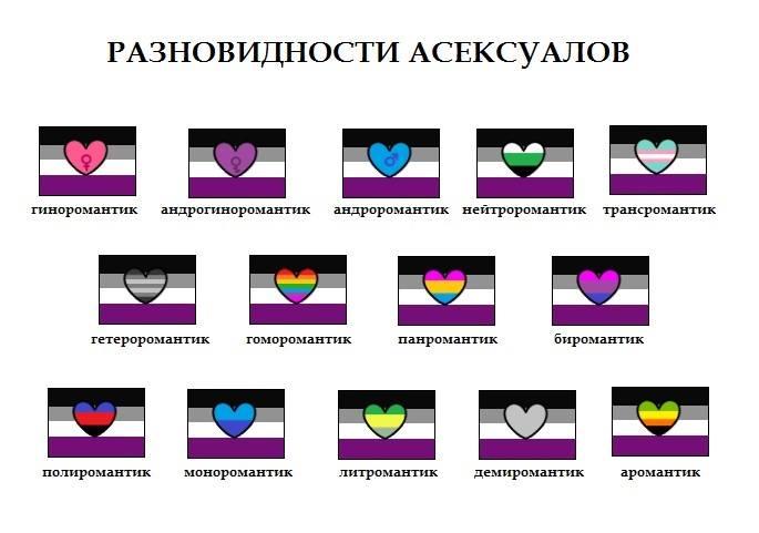 Асексуалы ориентация