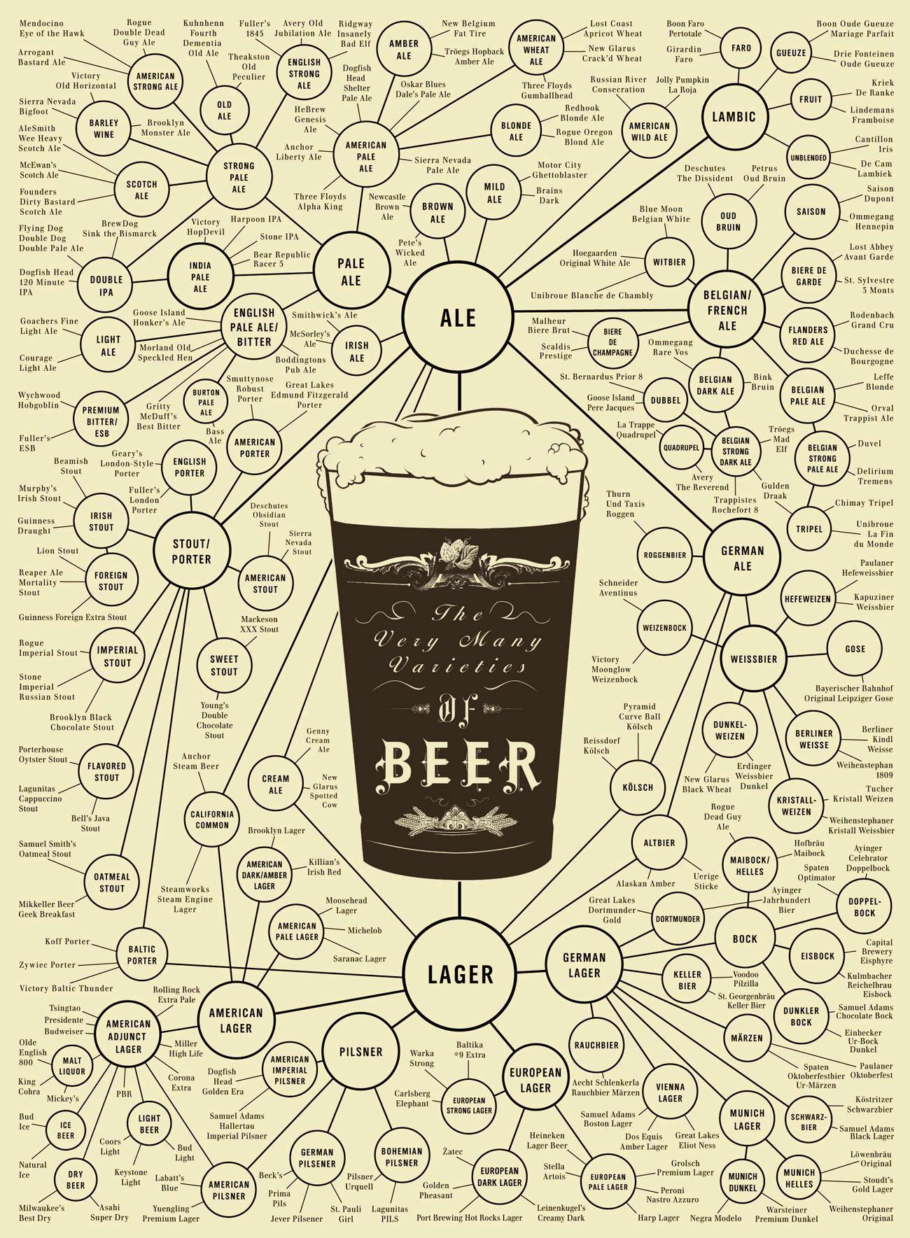 poster_beer_1300_1