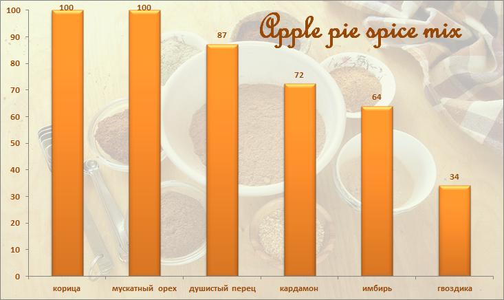 apple_pie_mix_1
