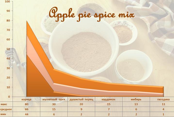 apple_pie_mix_2