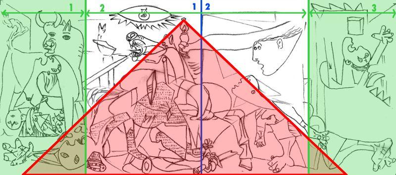 Едем дальше: почему «Герника» — это гениальная картина