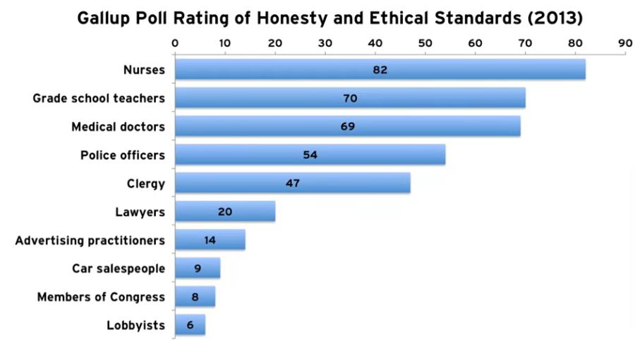ad ethics
