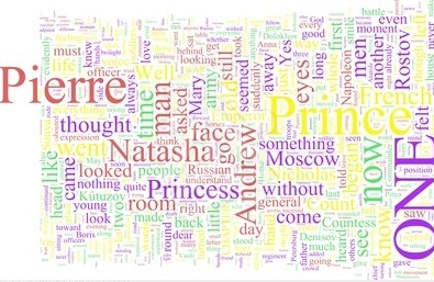 word-cloud-based-on-tolstoy-s-war-and-peace-tolstoy-pixmac-photo-50659779