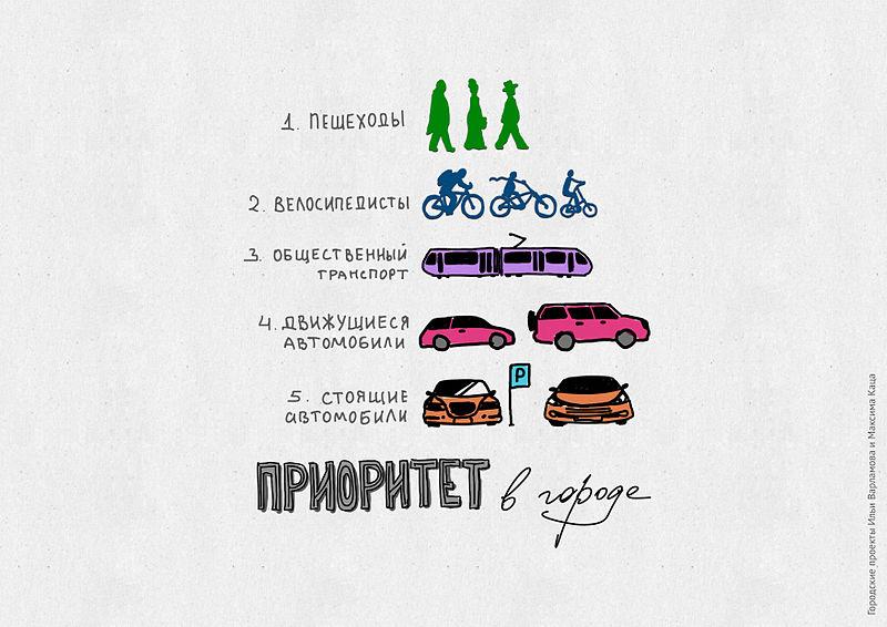 800px-Prioritet_dlya-vystavki-Gorodskikh-proektov