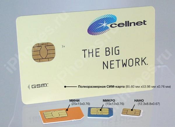 sim-cards-types.jpg
