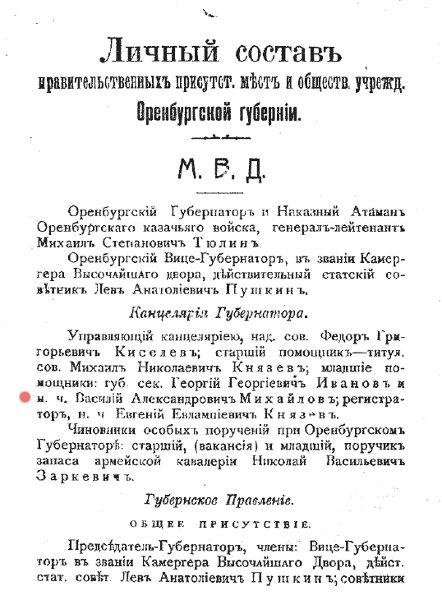 spisokchinovn