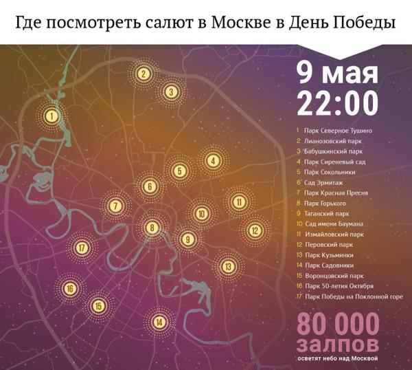 Салют Победы в Москве 2018