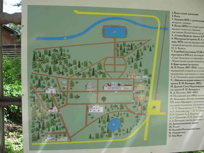 карта усадьбы
