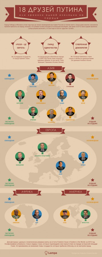 Infografika-83-web