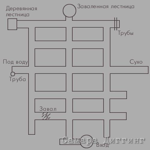 Схема, выполненная А. Зайцевым