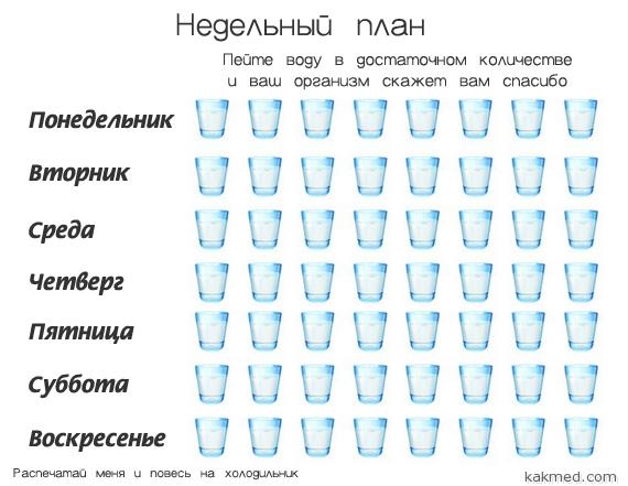 как надо похудеть с водой