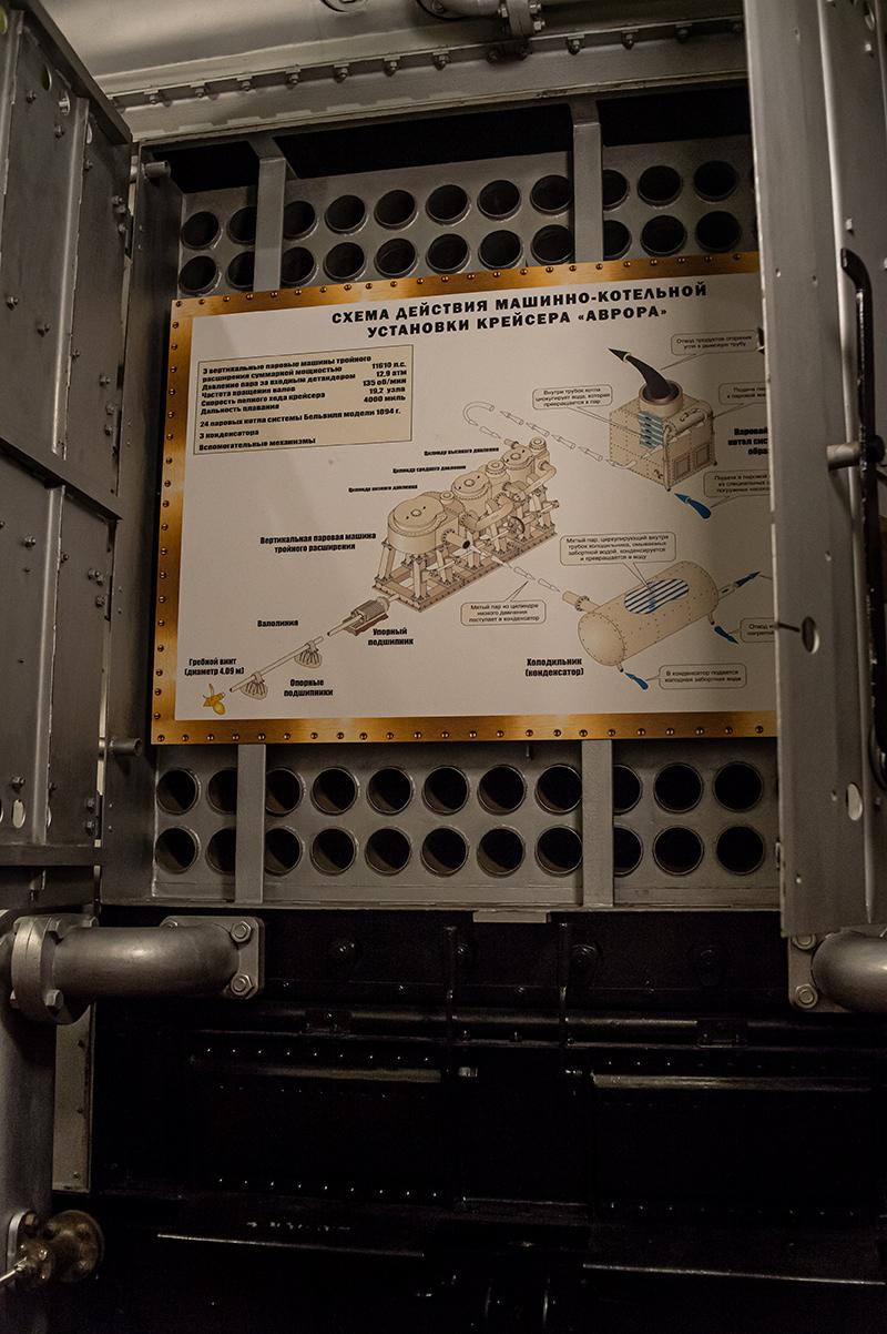 Один из уцелевших водотрубных котлов Бельвиля, работал на угле. Топки здесь очень плохо видно -черное на черном. Выше схема машинной установки крейсера.
