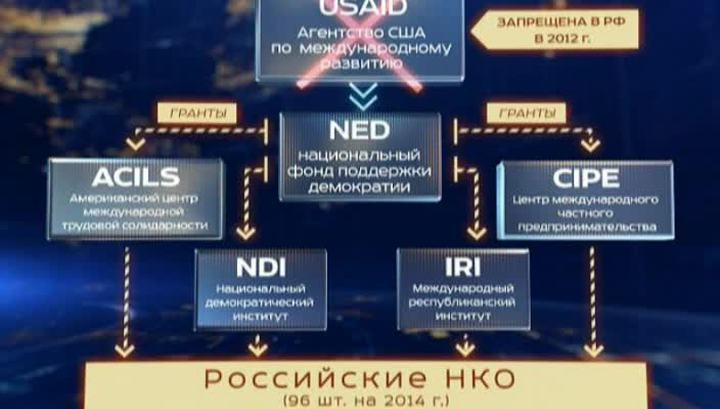 """Картинки по запросу """"Национальный фонд в поддержку демократии"""""""