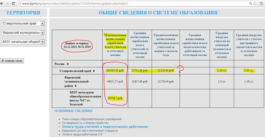 ННШ-Оплата учителей и педработников_11.2013