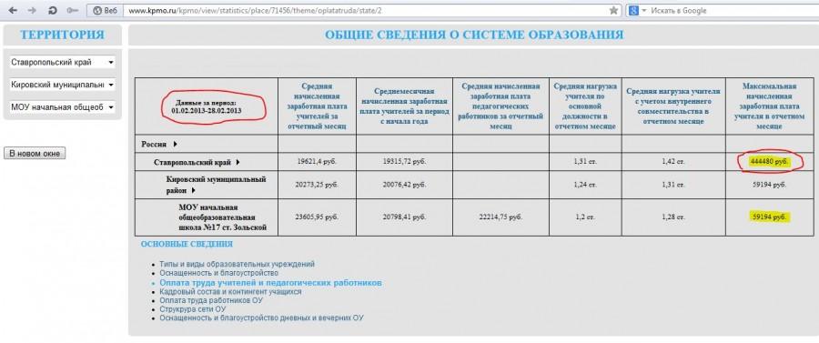 ННШ-Оплата учителей и педработников_февраль.2013