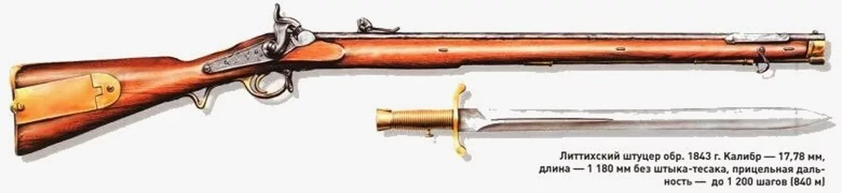 Литтихский штуцер обр 1843 года. Россия.