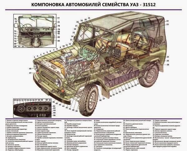 UAZ-1