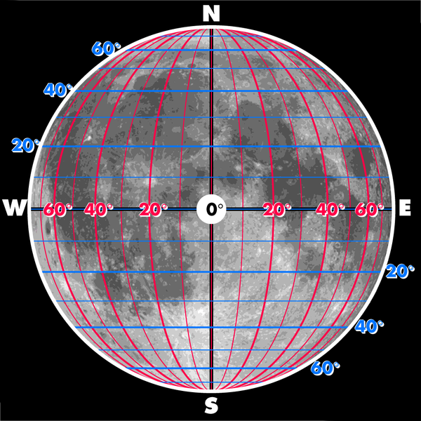 moon-latitude-longatude