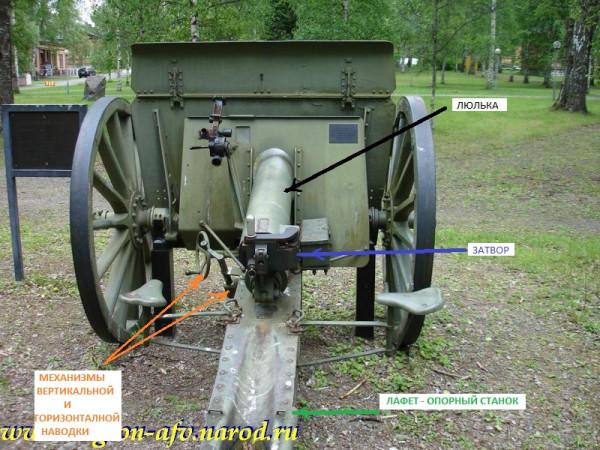 76mm_model_1902-30_Mikkeli_IM_1_005