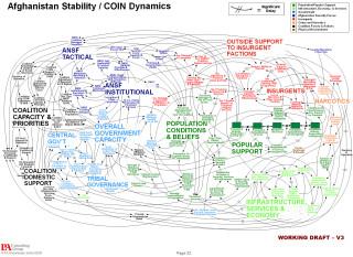 НАТО powerpoint