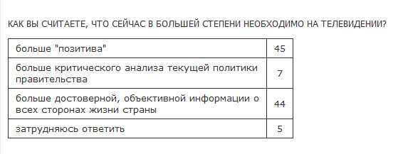 2012-12-08_171830