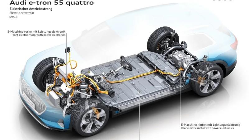 Батарея обычно находится между осями электромобиля