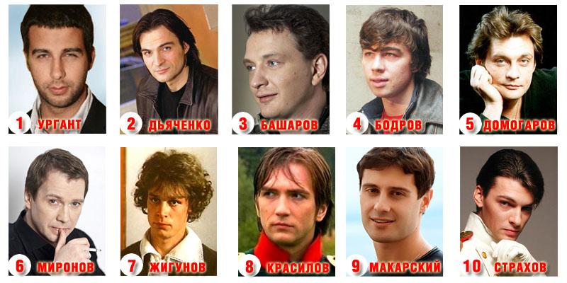 молодые актеры