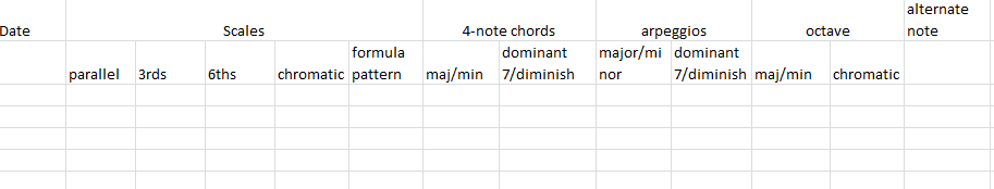image of spreadsheet header, with totally ridiculous columns for scales, chords, and stuff of all kinds