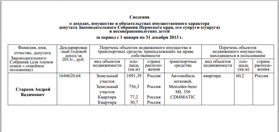 zsperm.ru s1 Docs incomes_dep dohod_2013_Starkov.pdf