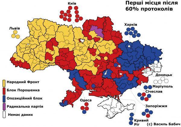 Первые места. Украина