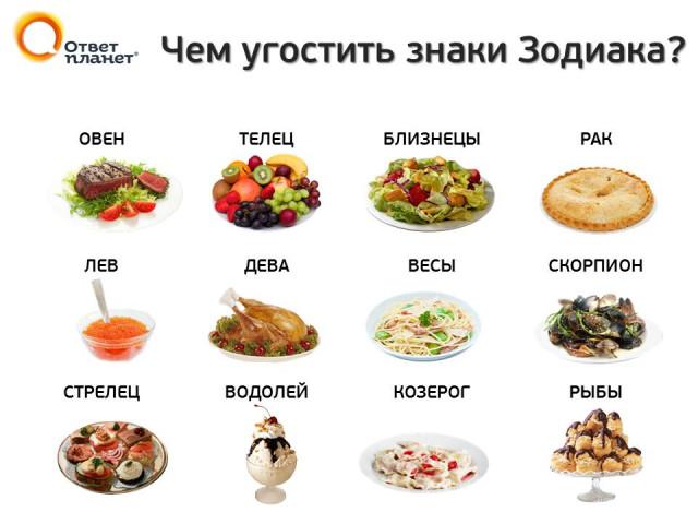 готовая еда для похудения нижний новгород