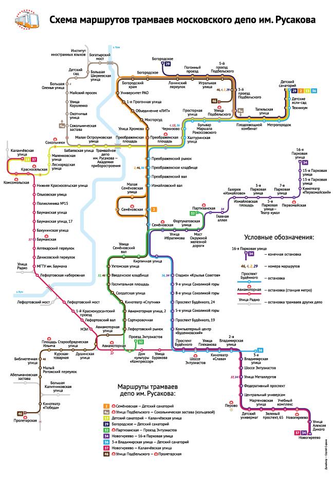 указания маршрут 47 трамвая москва схема планы русскому языку