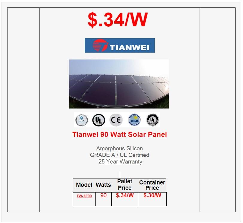 Solarpanelsprice